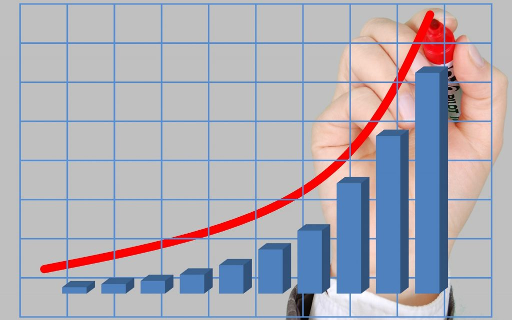 This images are show the graph of the business profit day by day.